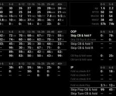 Postflop as PFR[3-4max]